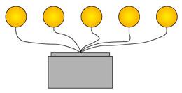 ET9 - Conjuntos de lanternas sequenciais
